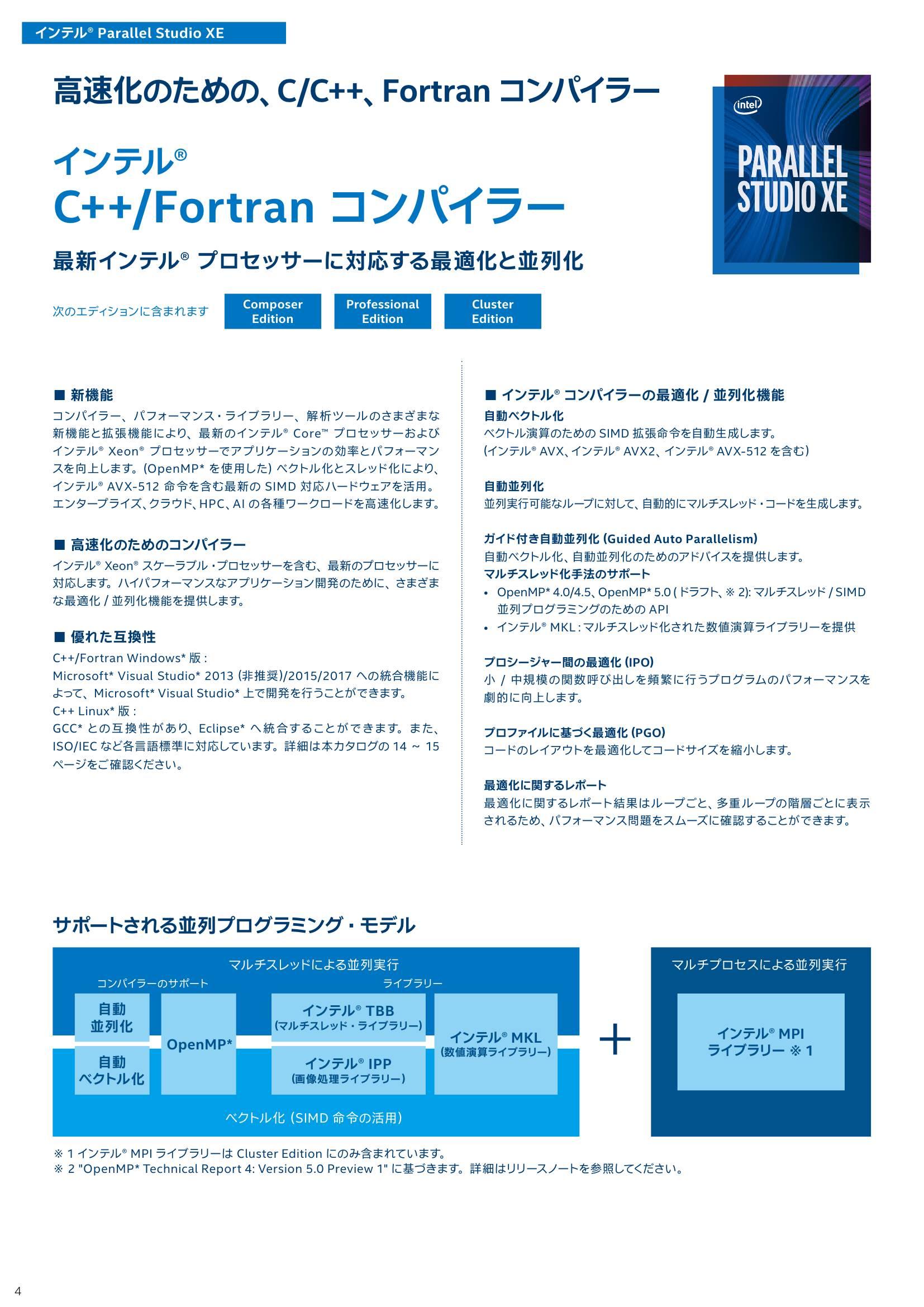 Intel Software Catalog vol 13